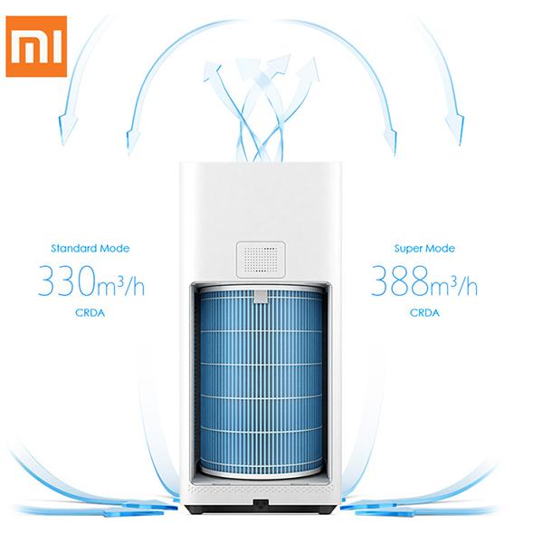 очиститель воздуха Xiaomi Air Purifier