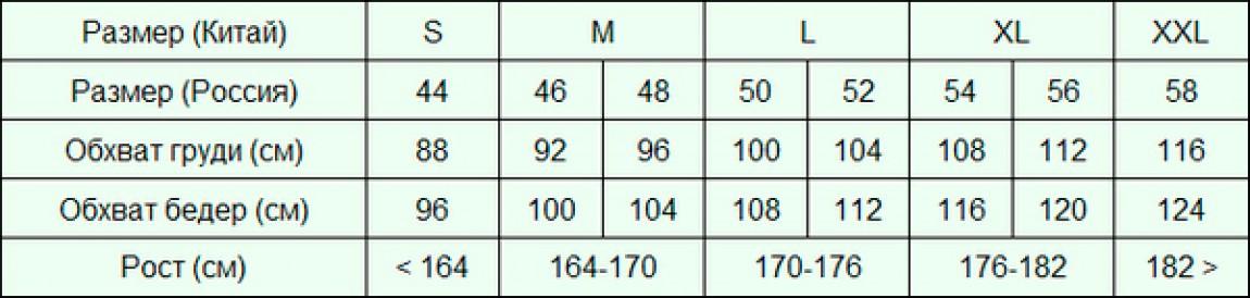 Размер одежды таблица китай россия алиэкспресс на русском