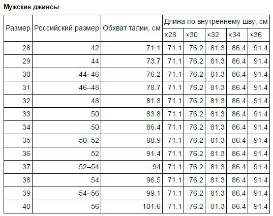 таблица размеров джинс