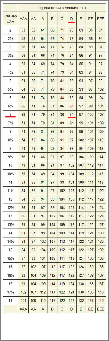 Таблица размер ноги и член на русско