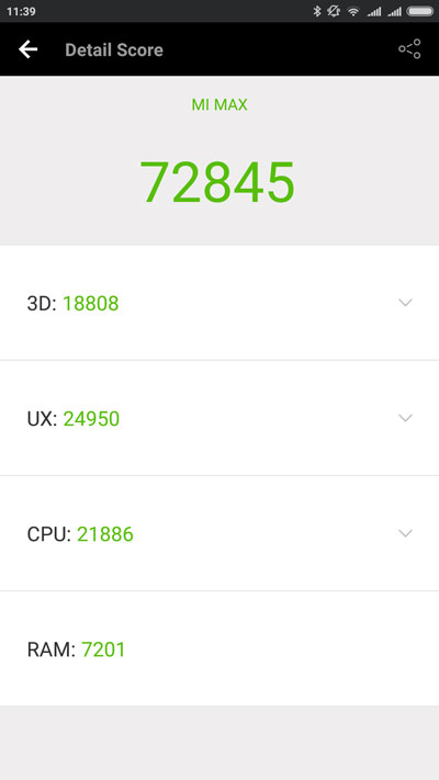 тест Antutu Xiaomi Max